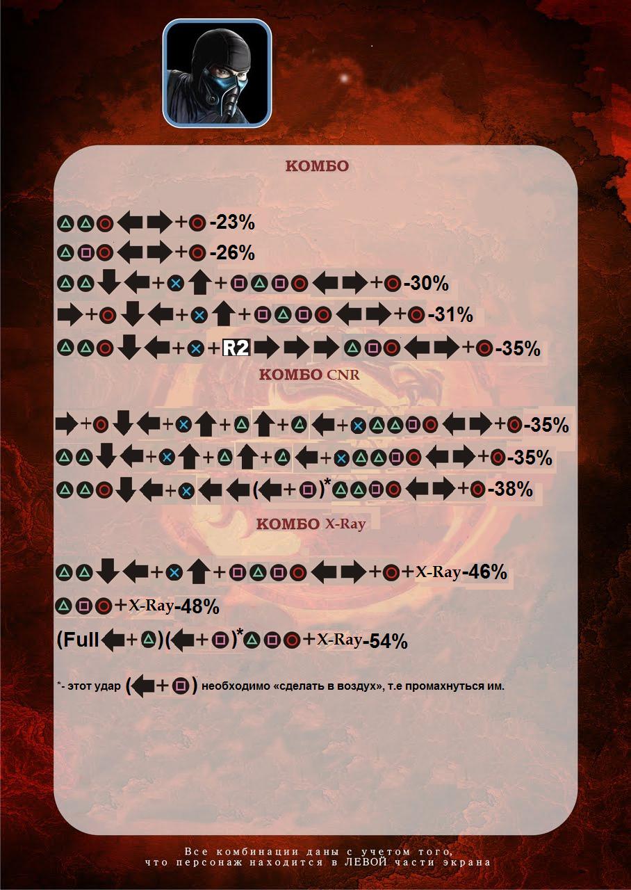 комбо карта SubZero
