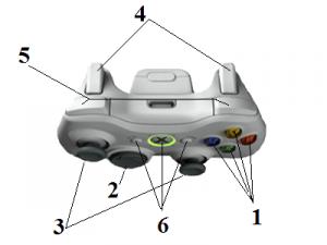 Схема кнопок